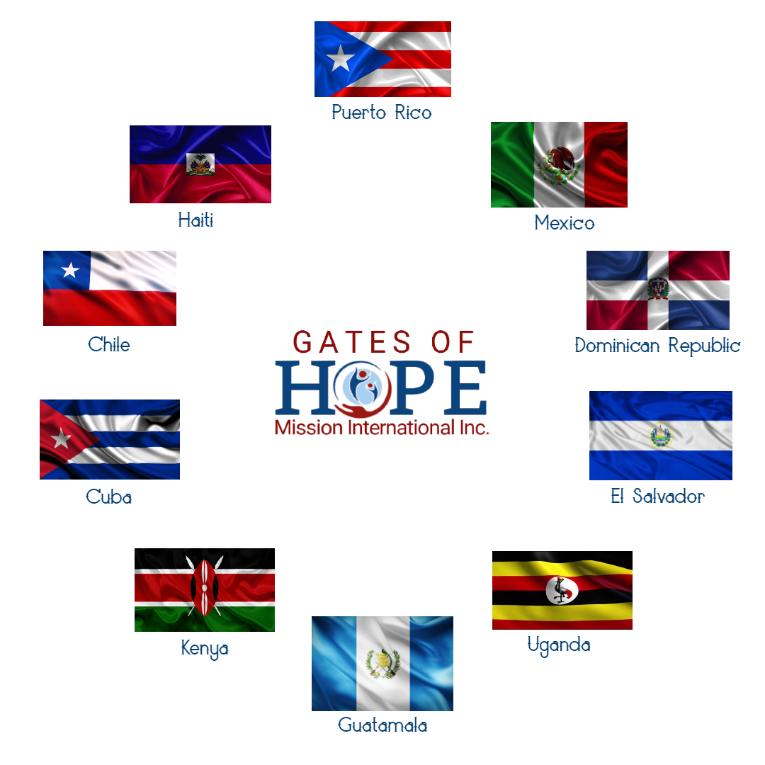 Flags in a circle